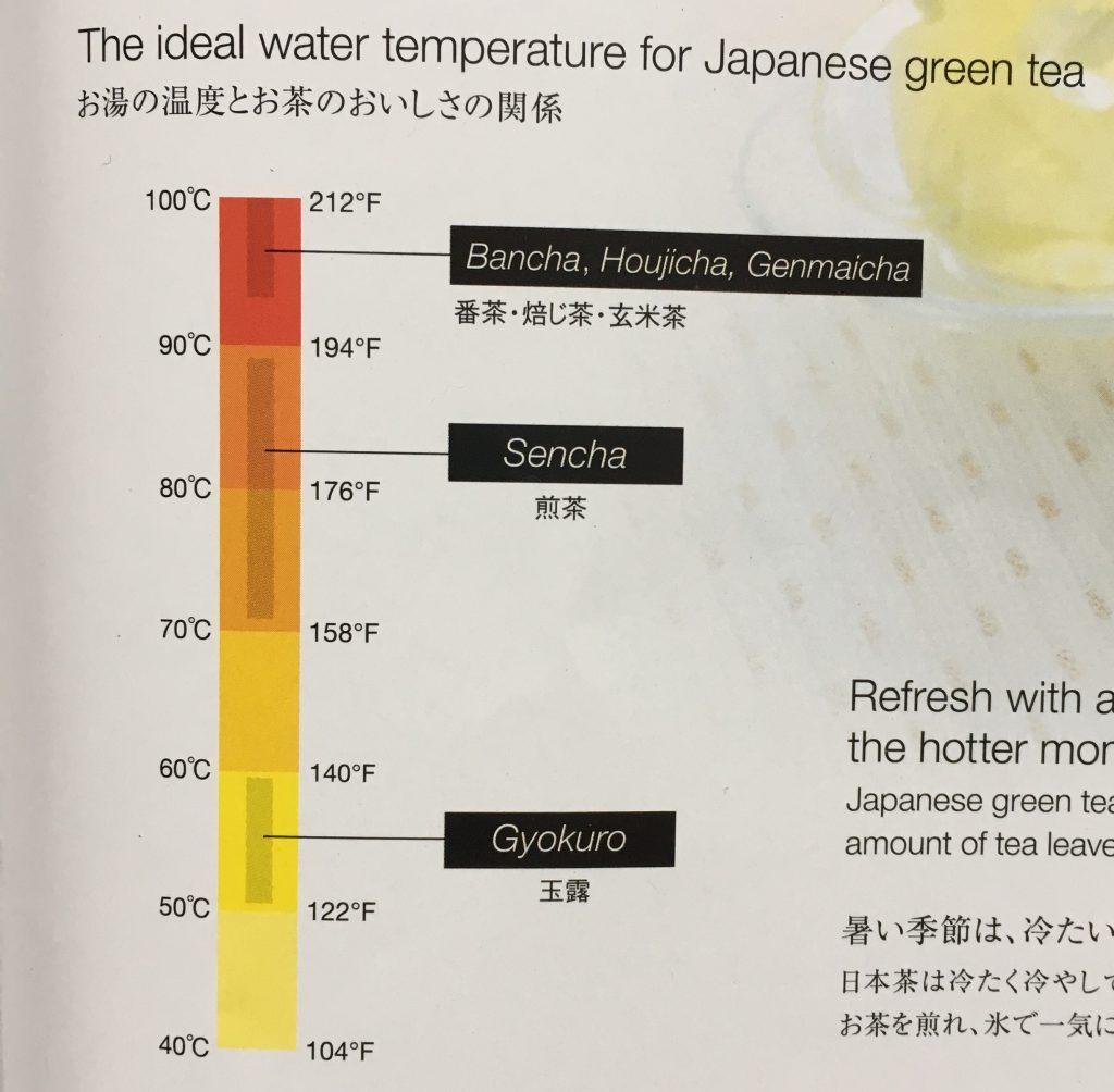 temperatura-te